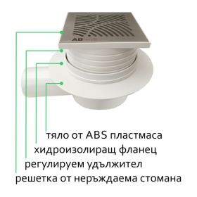 Floor Shower Drain Arena